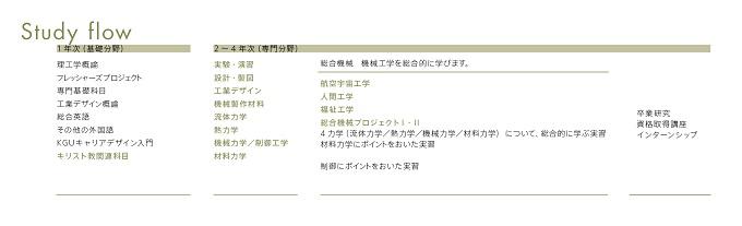 study-flow_sougoukikai